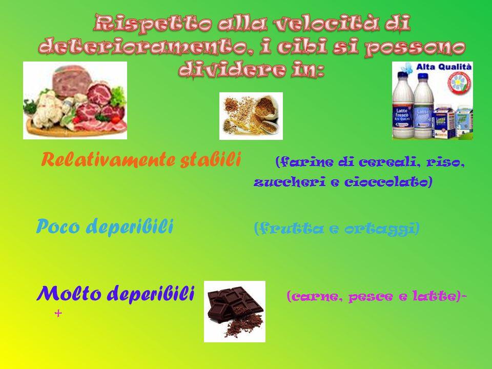 R elativamente stabili ( farine di cereali, riso, zuccheri e cioccolato) Poco deperibili ( frutta e ortaggi) Molto deperibili ( carne, pesce e latte)-