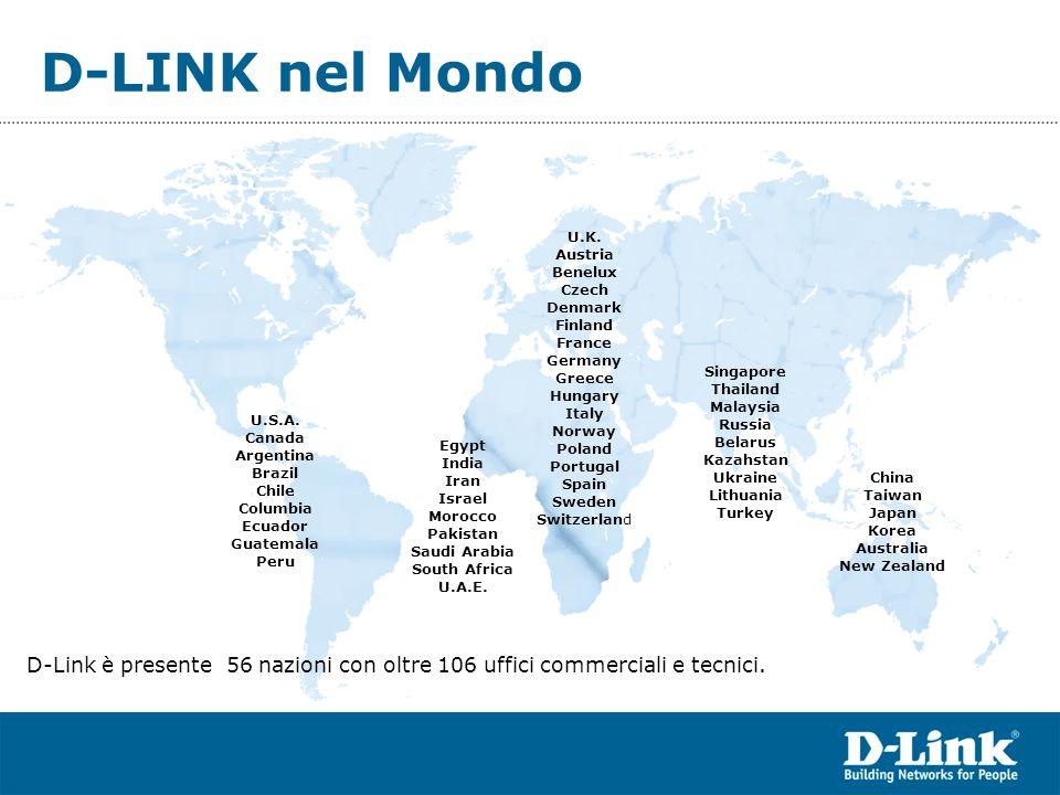 D-LINK in Italia Fondata nel 1997 N°2 Uffici: Milano e Roma N°24 Impiegati N°4 Ingegneri di rete per il supporto Progetti/Prodotti