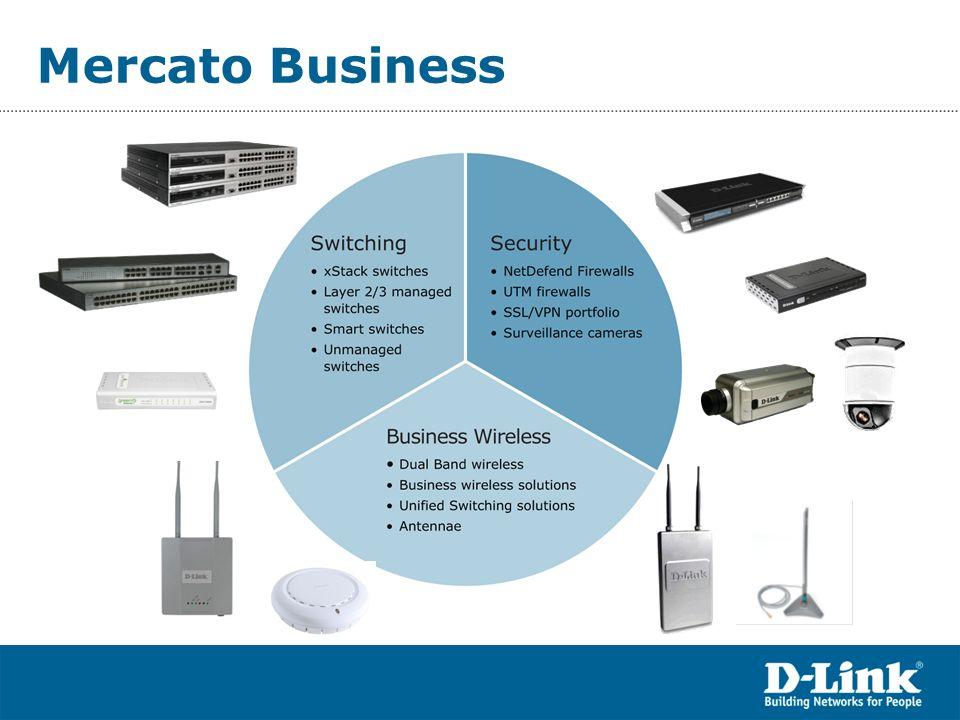Mercato Business