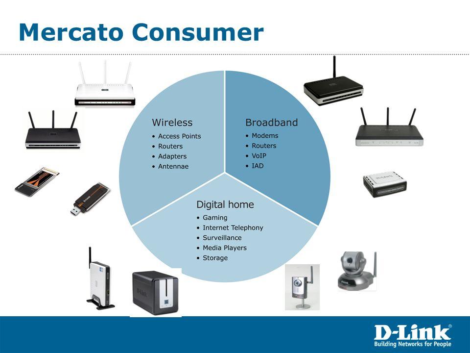 D-Link nel 2007 ha venduti 87 milioni di porte.Ogni 5 porte installate una è fatta da D-LINK.