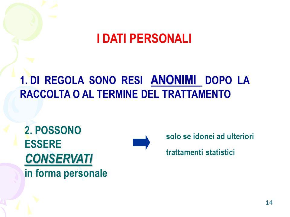 14 I DATI PERSONALI CONSERVATI 2.