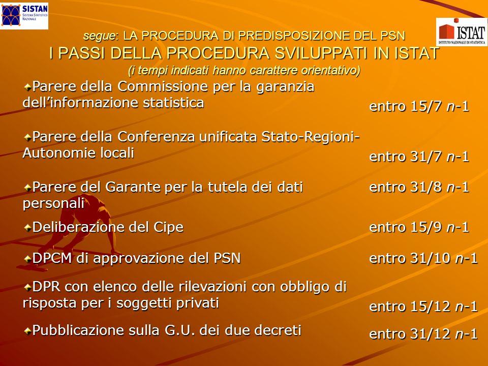 segue: LA PROCEDURA DI PREDISPOSIZIONE DEL PSN I PASSI DELLA PROCEDURA SVILUPPATI IN ISTAT (i tempi indicati hanno carattere orientativo) Parere della Commissione per la garanzia dellinformazione statistica entro 15/7 n-1 Parere della Conferenza unificata Stato-Regioni- Autonomie locali entro 31/7 n-1 Parere del Garante per la tutela dei dati personali entro 31/8 n-1 Deliberazione del Cipe entro 15/9 n-1 DPCM di approvazione del PSN entro 31/10 n-1 DPR con elenco delle rilevazioni con obbligo di risposta per i soggetti privati Pubblicazione sulla G.U.