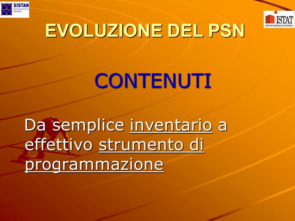 EVOLUZIONE DEL PSN CONTENUTI Da semplice inventario a effettivo strumento di programmazione