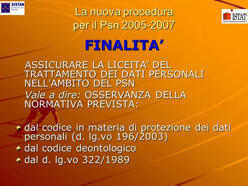 La nuova procedura per il Psn 2005-2007 FINALITA ASSICURARE LA LICEITA DEL TRATTAMENTO DEI DATI PERSONALI NELLAMBITO DEL PSN ASSICURARE LA LICEITA DEL TRATTAMENTO DEI DATI PERSONALI NELLAMBITO DEL PSN Vale a dire: OSSERVANZA DELLA NORMATIVA PREVISTA: Vale a dire: OSSERVANZA DELLA NORMATIVA PREVISTA: dal codice in materia di protezione dei dati personali (d.