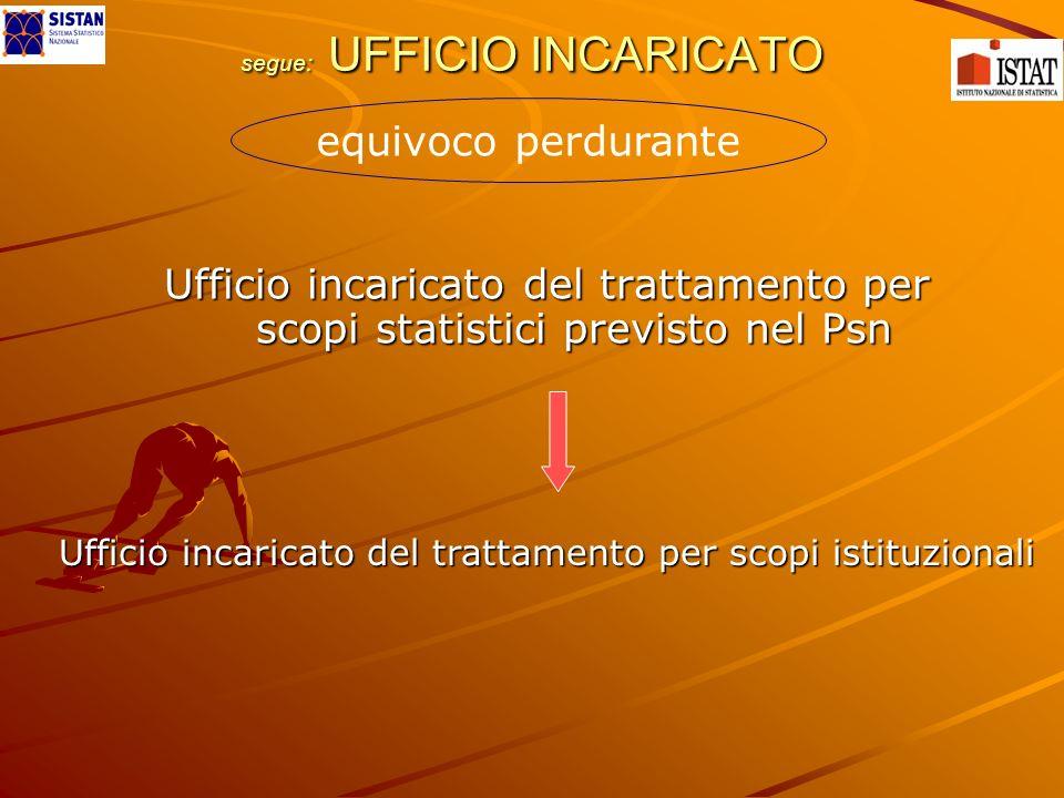 segue: UFFICIO INCARICATO Ufficio incaricato del trattamento per scopi statistici previsto nel Psn equivoco perdurante Ufficio incaricato del trattamento per scopi istituzionali