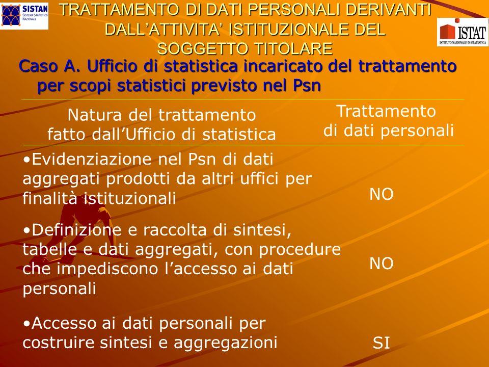TRATTAMENTO DI DATI PERSONALI DERIVANTI DALLATTIVITA ISTITUZIONALE DEL SOGGETTO TITOLARE Caso A. Ufficio di statistica incaricato del trattamento per