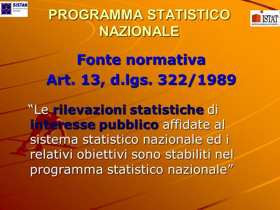 PROGRAMMA STATISTICO NAZIONALE Fonte normativa Art. 13, d.lgs. 322/1989 Le rilevazioni statistiche di interesse pubblico affidate al sistema statistic
