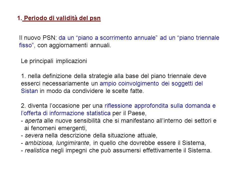 1. Periodo di validità del psn Il nuovo PSN: da un piano a scorrimento annuale ad un piano triennale fisso, con aggiornamenti annuali. Le principali i