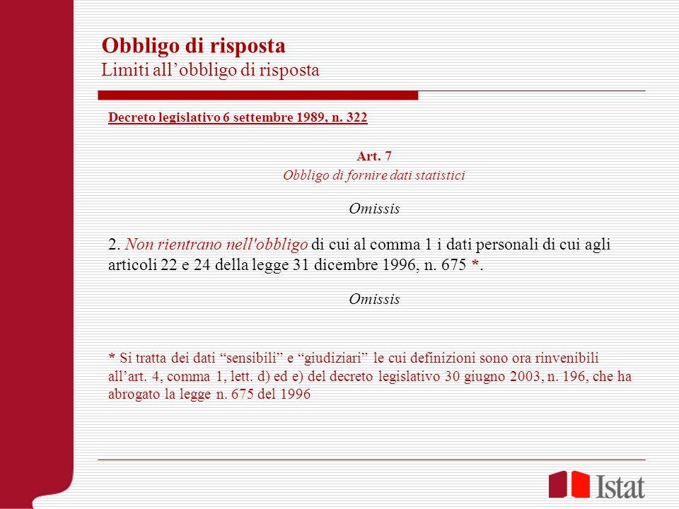 Obbligo di risposta Limiti allobbligo di risposta Decreto legislativo 6 settembre 1989, n.