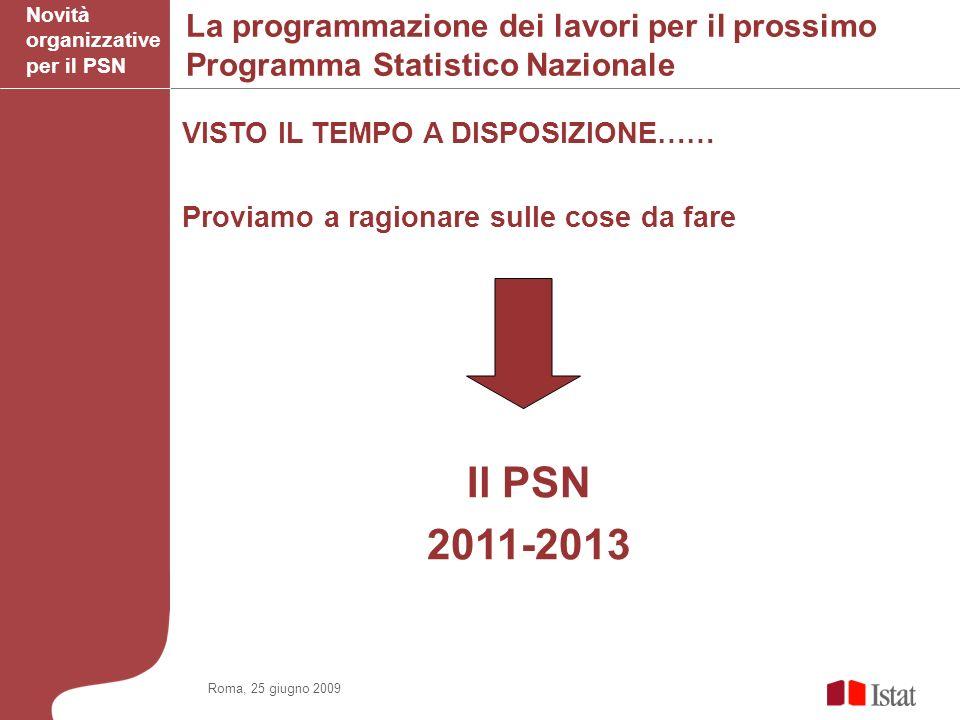 La programmazione dei lavori per il prossimo Programma Statistico Nazionale Novità organizzative per il PSN VISTO IL TEMPO A DISPOSIZIONE…… Proviamo a ragionare sulle cose da fare Il PSN 2011-2013 Roma, 25 giugno 2009