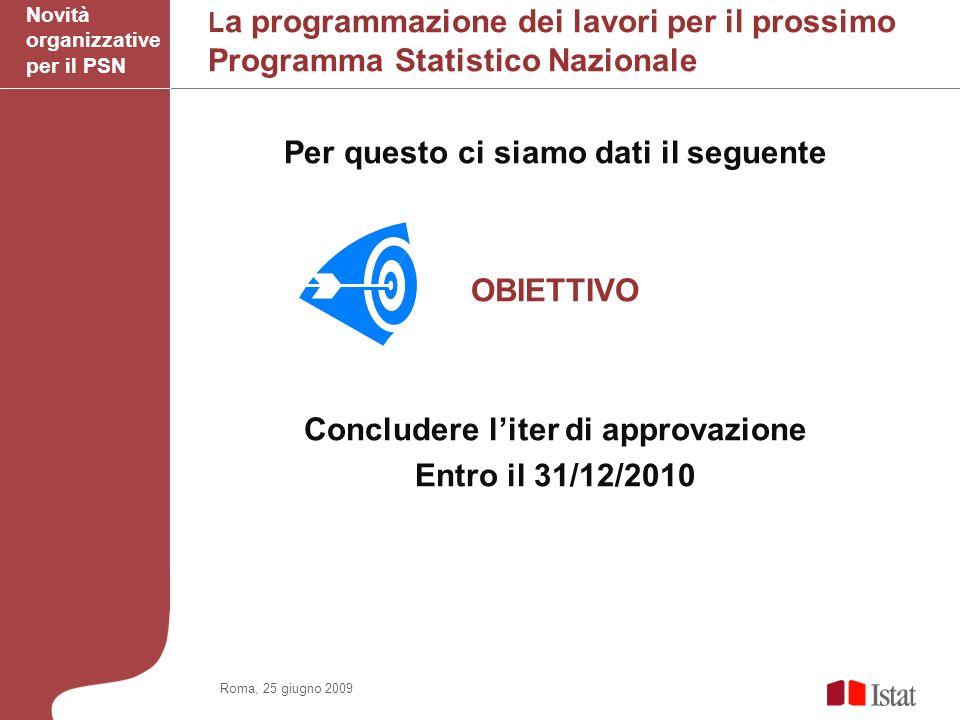 L a programmazione dei lavori per il prossimo Programma Statistico Nazionale Per questo ci siamo dati il seguente OBIETTIVO Concludere liter di approvazione Entro il 31/12/2010 Novità organizzative per il PSN Roma, 25 giugno 2009