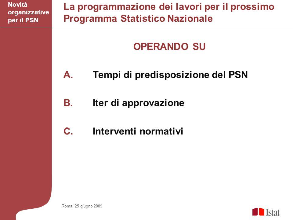 La programmazione dei lavori per il prossimo Programma Statistico Nazionale OPERANDO SU A.