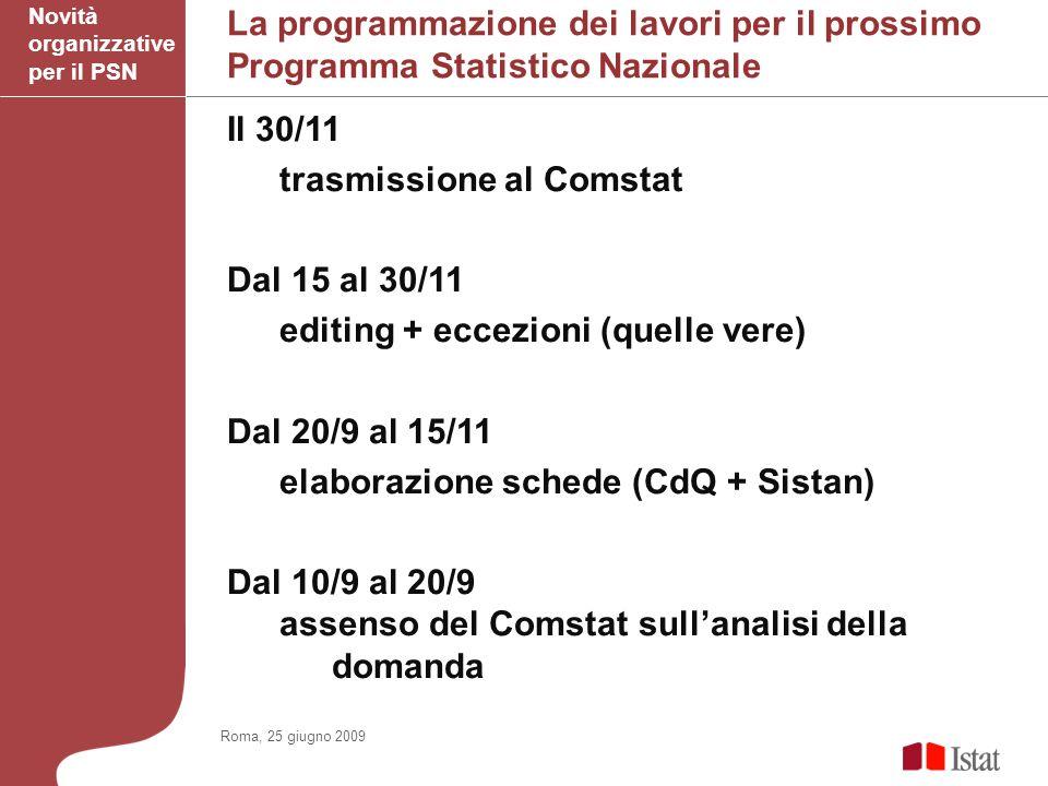 La programmazione dei lavori per il prossimo Programma Statistico Nazionale Il 30/11 trasmissione al Comstat Dal 15 al 30/11 editing + eccezioni (quelle vere) Dal 20/9 al 15/11 elaborazione schede (CdQ + Sistan) Dal 10/9 al 20/9 assenso del Comstat sullanalisi della domanda Novità organizzative per il PSN Roma, 25 giugno 2009