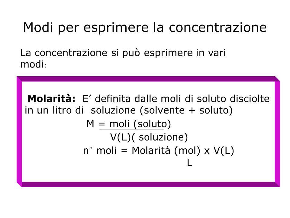 Modi per esprimere la concentrazione La concentrazione si può esprimere in vari modi : Molarità: E definita dalle moli di soluto disciolte in un litro