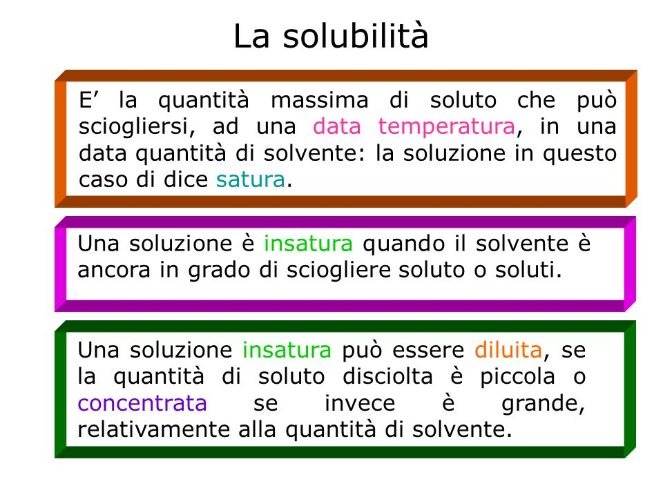 La solubilità E la quantità massima di soluto che può sciogliersi, ad una data temperatura, in una data quantità di solvente: la soluzione in questo c