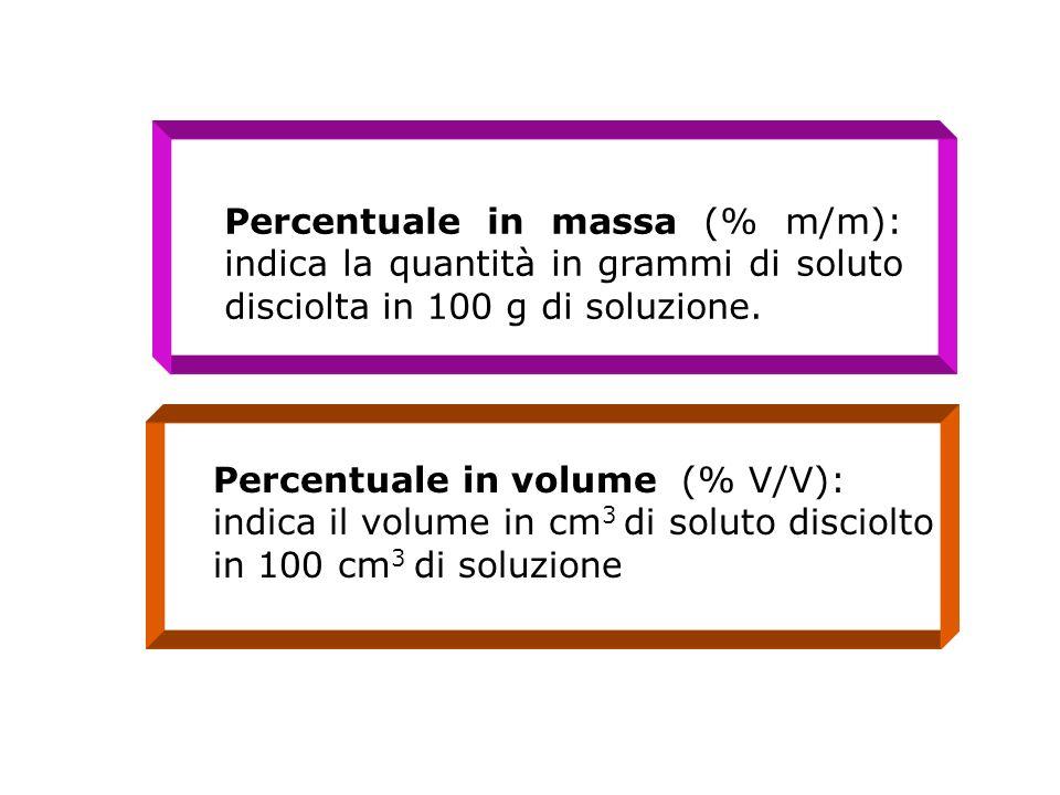 Percentuale in massa (% m/m): indica la quantità in grammi di soluto disciolta in 100 g di soluzione. Percentuale in volume (% V/V): indica il volume
