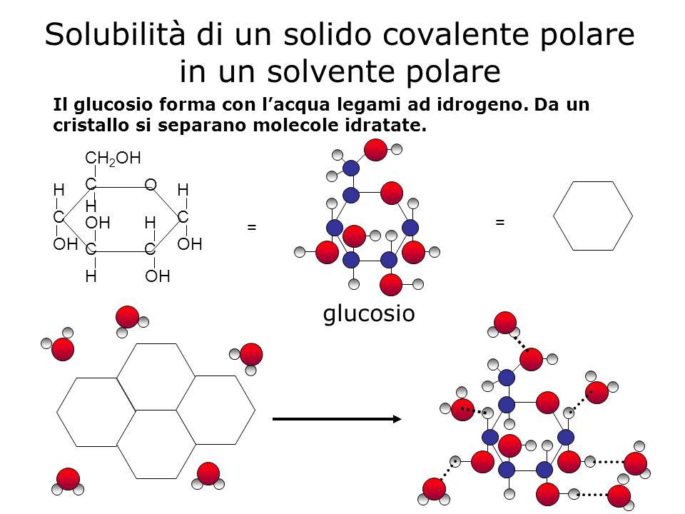 Solubilità di un solido covalente polare in un solvente polare glucosio CH 2 OH H O C H OH OH H CC C H OH H OH C Il glucosio forma con lacqua legami a