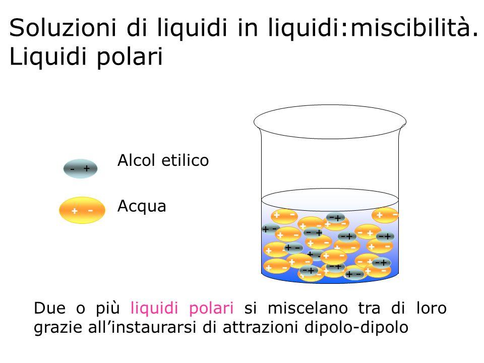 + + - Soluzioni di liquidi in liquidi:miscibilità. Liquidi polari + - - + + - + + + + + + + + + + Due o più liquidi polari si miscelano tra di loro gr