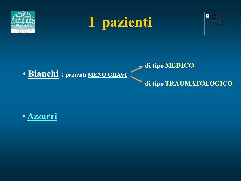 I pazienti Bianchi : pazienti MENO GRAVI di tipo MEDICO di tipo TRAUMATOLOGICO Azzurri