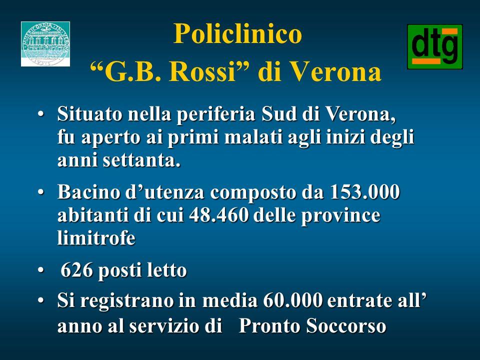 Policlinico G.B. Rossi di Verona Bacino dutenza composto da 153.000 abitanti di cui 48.460 delle province limitrofeBacino dutenza composto da 153.000