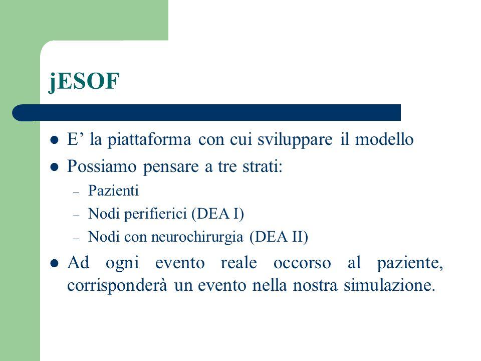 jESOF E la piattaforma con cui sviluppare il modello Possiamo pensare a tre strati: – Pazienti – Nodi perifierici (DEA I) – Nodi con neurochirurgia (D