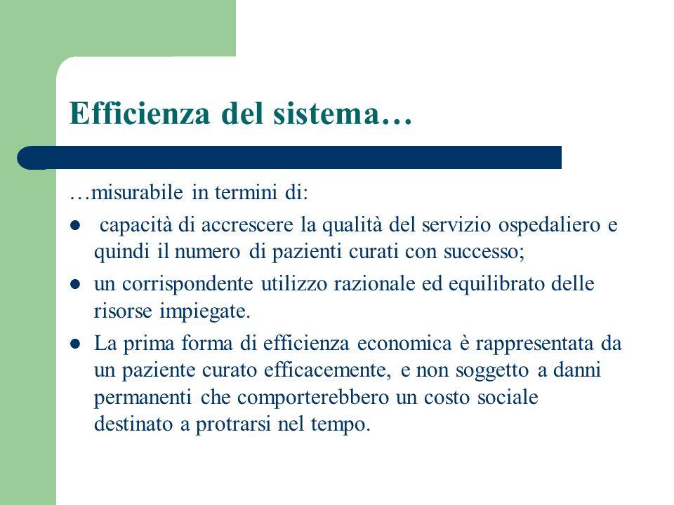 Efficienza del sistema… …misurabile in termini di: capacità di accrescere la qualità del servizio ospedaliero e quindi il numero di pazienti curati co