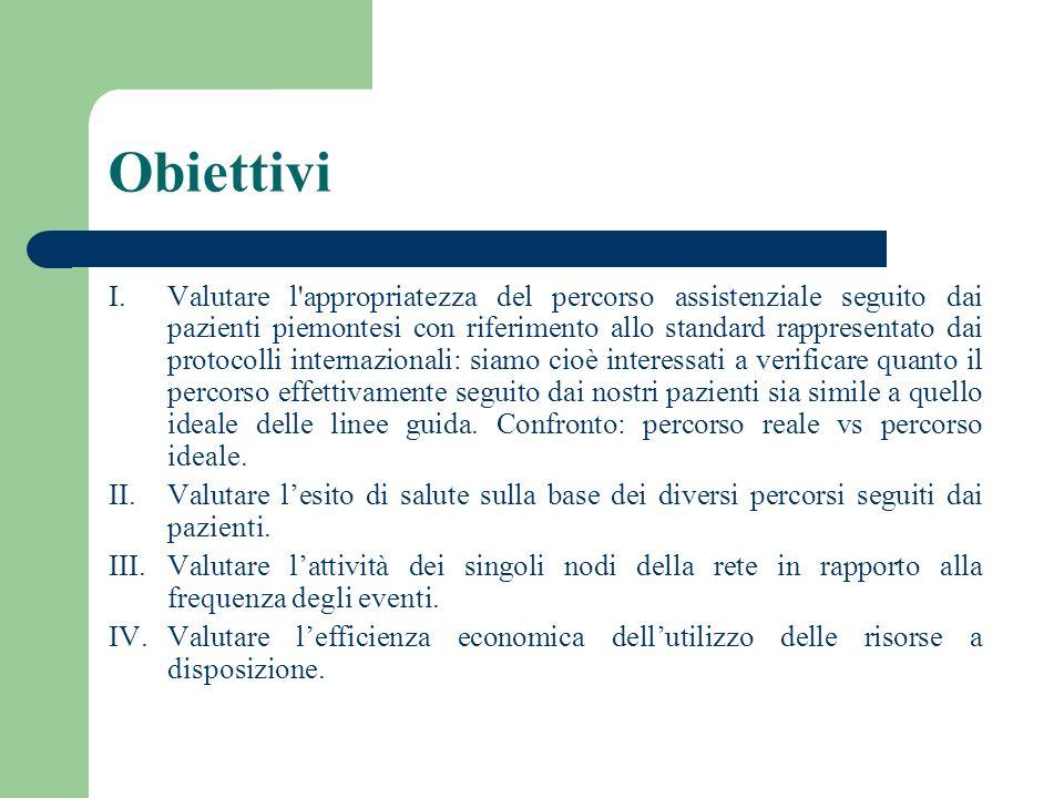 Obiettivi I.Valutare l'appropriatezza del percorso assistenziale seguito dai pazienti piemontesi con riferimento allo standard rappresentato dai proto