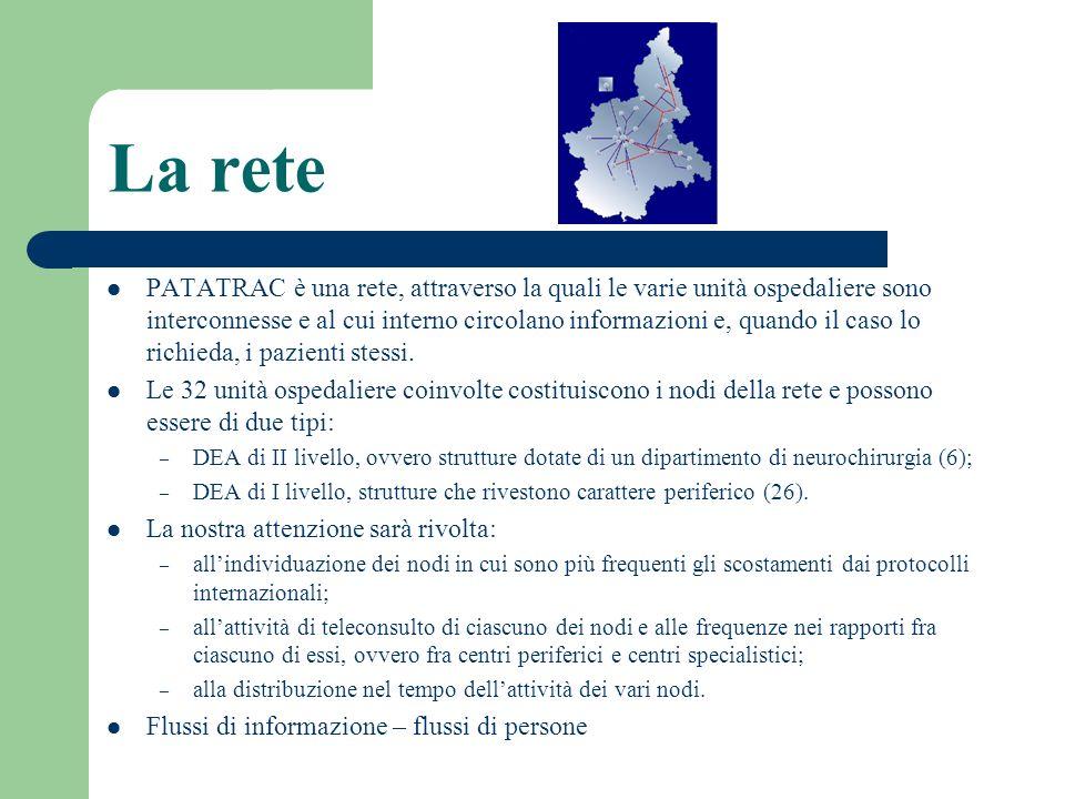 La rete PATATRAC è una rete, attraverso la quali le varie unità ospedaliere sono interconnesse e al cui interno circolano informazioni e, quando il ca