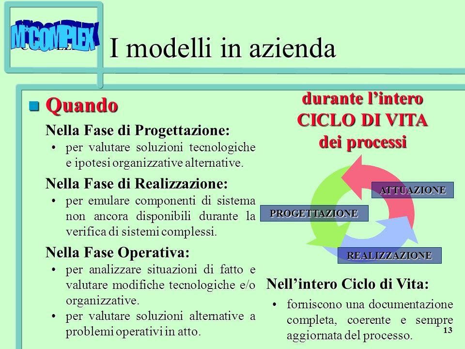 M*COMPLEX 13 I modelli in azienda n Quando Nella Fase di Progettazione: Nella Fase di Progettazione: per valutare soluzioni tecnologiche e ipotesi org