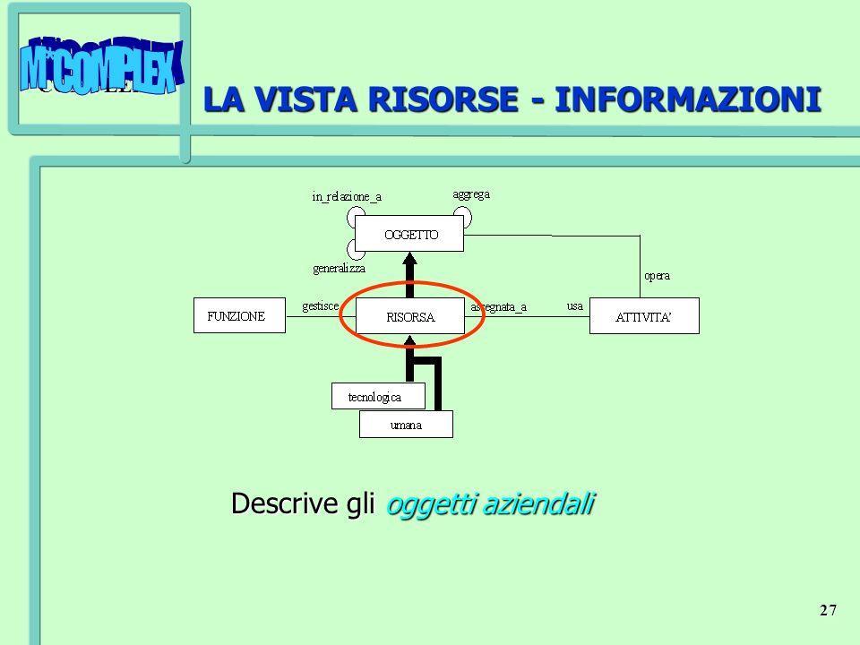 M*COMPLEX 27 LA VISTA RISORSE - INFORMAZIONI Descrive gli oggetti aziendali