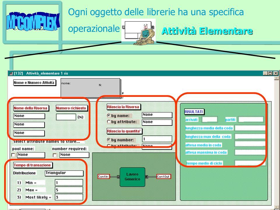 M*COMPLEX 28 Attività Elementare Ogni oggetto delle librerie ha una specifica operazionale