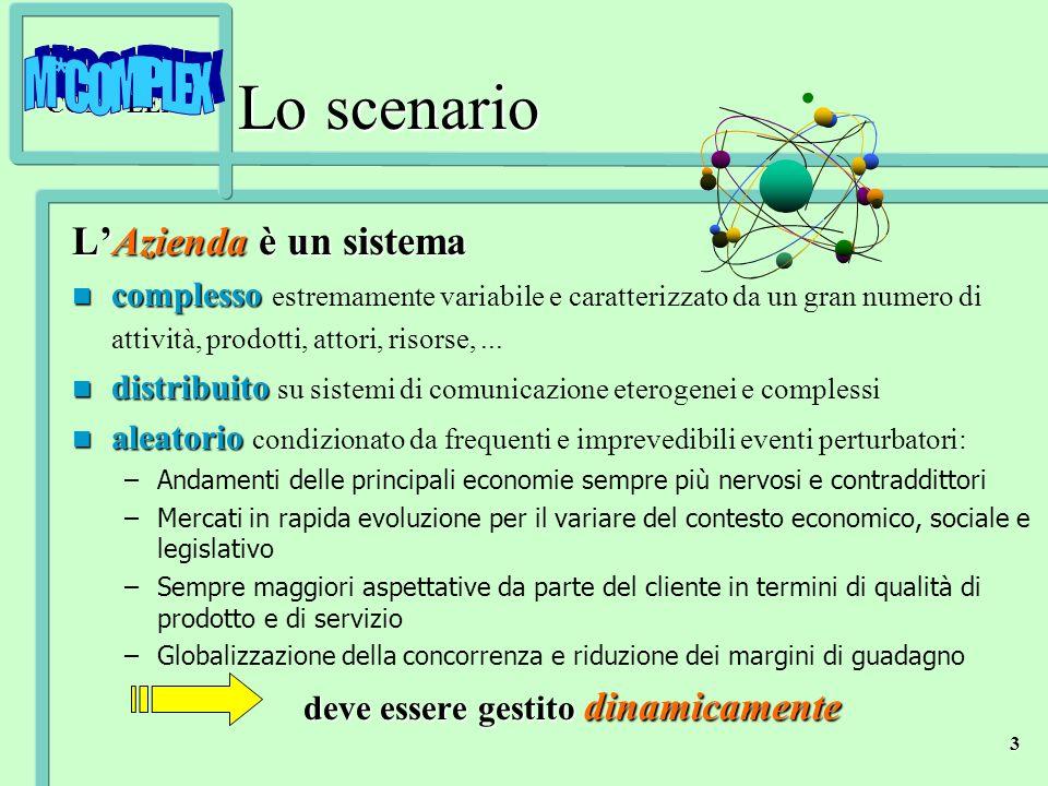 M*COMPLEX 3 Lo scenario LAzienda è un sistema n complesso n complesso estremamente variabile e caratterizzato da un gran numero di attività, prodotti,