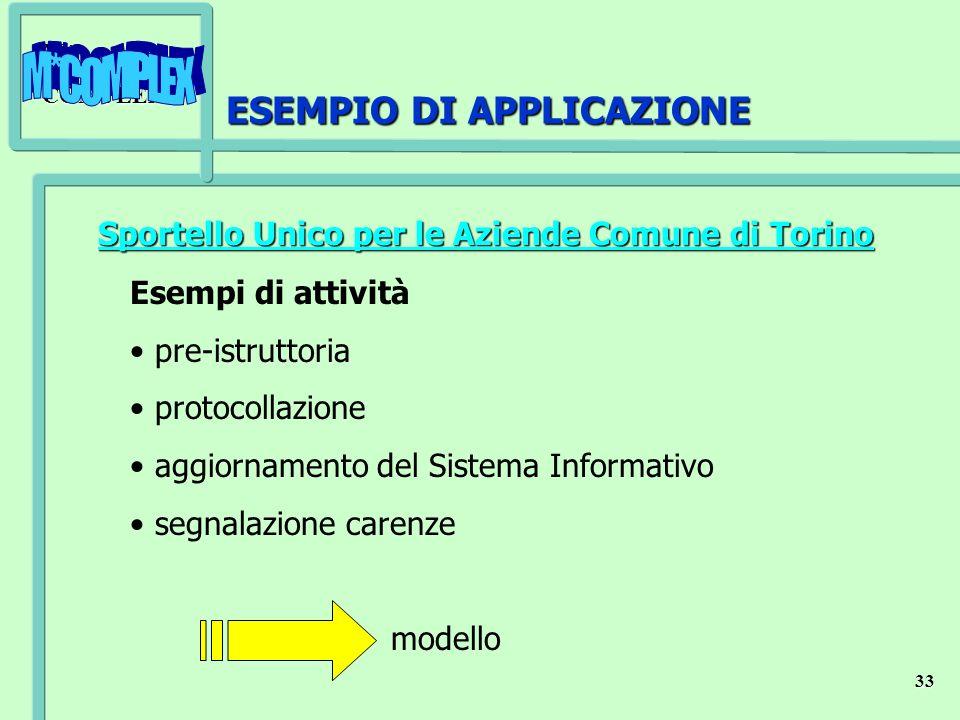 M*COMPLEX 33 ESEMPIO DI APPLICAZIONE Esempi di attività pre-istruttoria protocollazione aggiornamento del Sistema Informativo segnalazione carenze mod