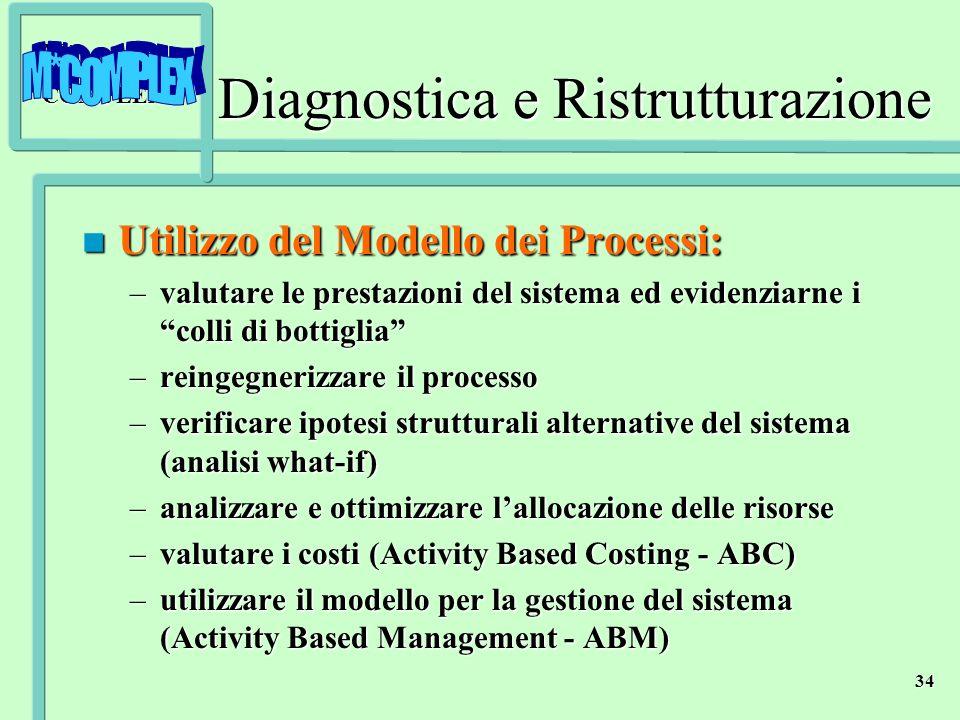 M*COMPLEX 34 n Utilizzo del Modello dei Processi: –valutare le prestazioni del sistema ed evidenziarne i colli di bottiglia –reingegnerizzare il proce