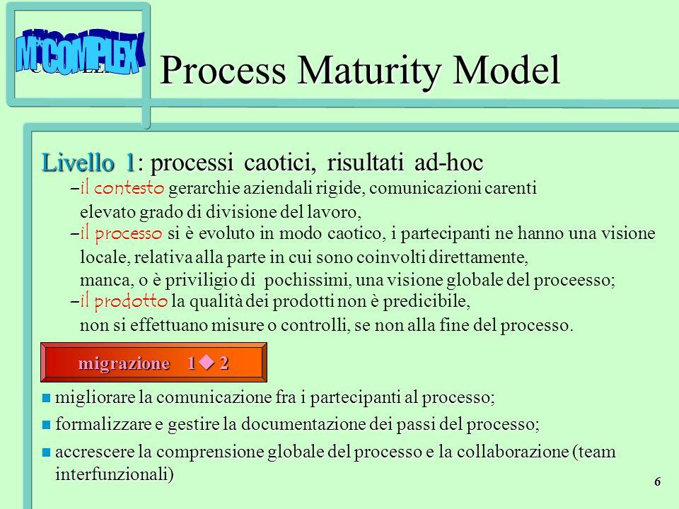 M*COMPLEX 6 Process Maturity Model Livello 1: processi caotici, risultati ad-hoc – –il contesto gerarchie aziendali rigide, comunicazioni carenti elev