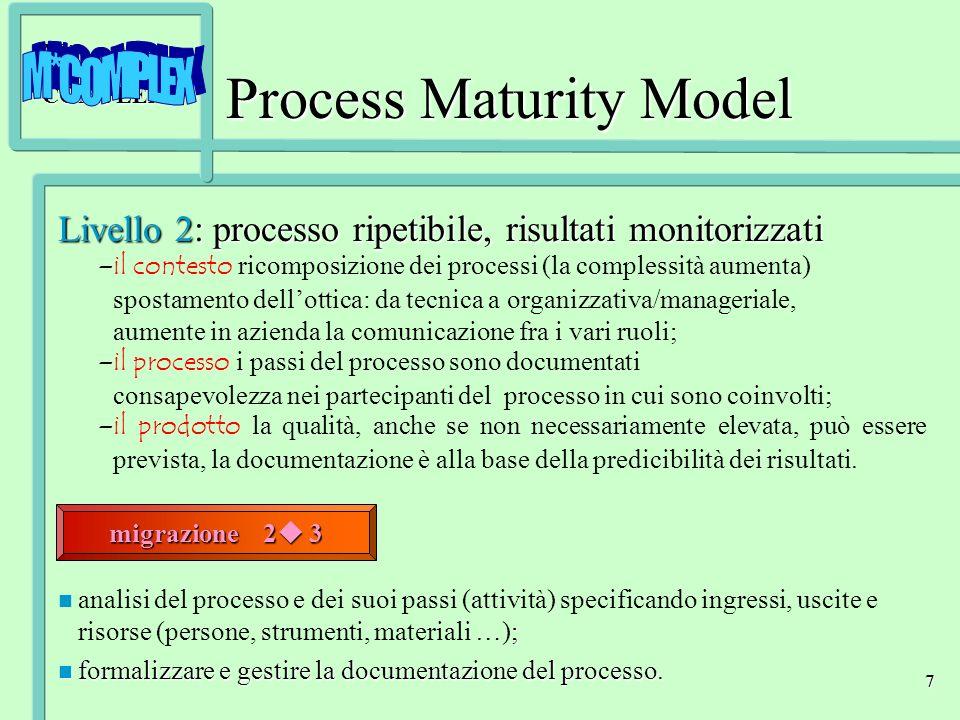M*COMPLEX 7 Process Maturity Model Livello 2: processo ripetibile, risultati monitorizzati – –il contesto ricomposizione dei processi (la complessità