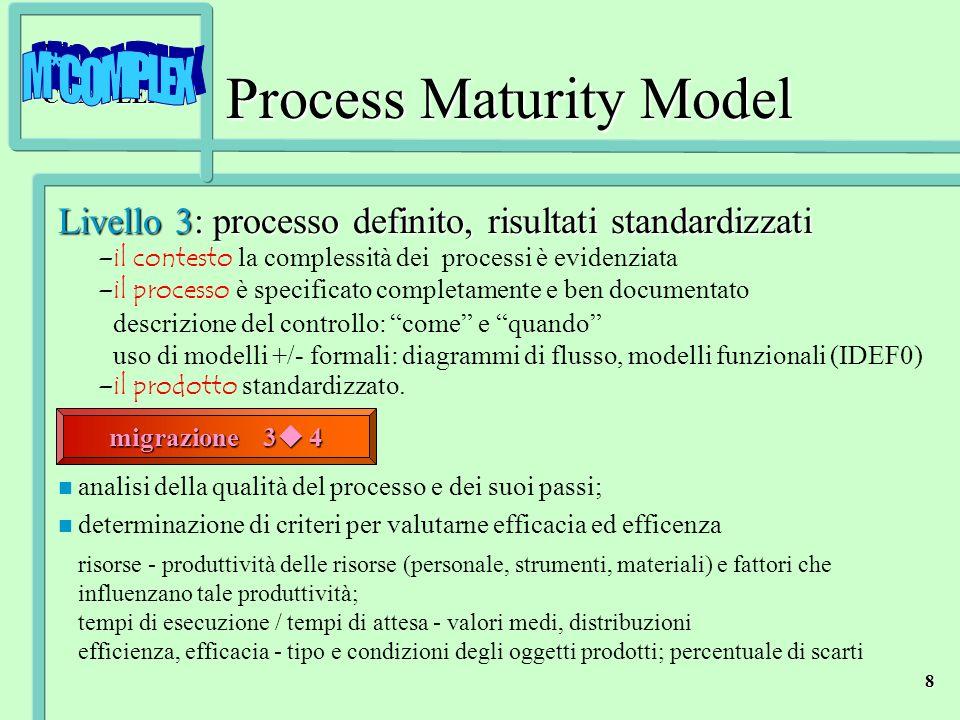 M*COMPLEX 8 Process Maturity Model Livello 3: processo definito, risultati standardizzati – –il contesto la complessità dei processi è evidenziata – –