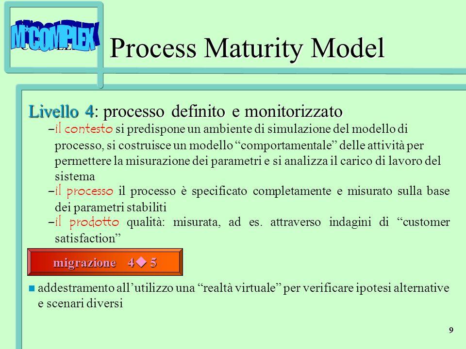 M*COMPLEX 9 Process Maturity Model Livello 4: processo definito e monitorizzato – –il contesto si predispone un ambiente di simulazione del modello di