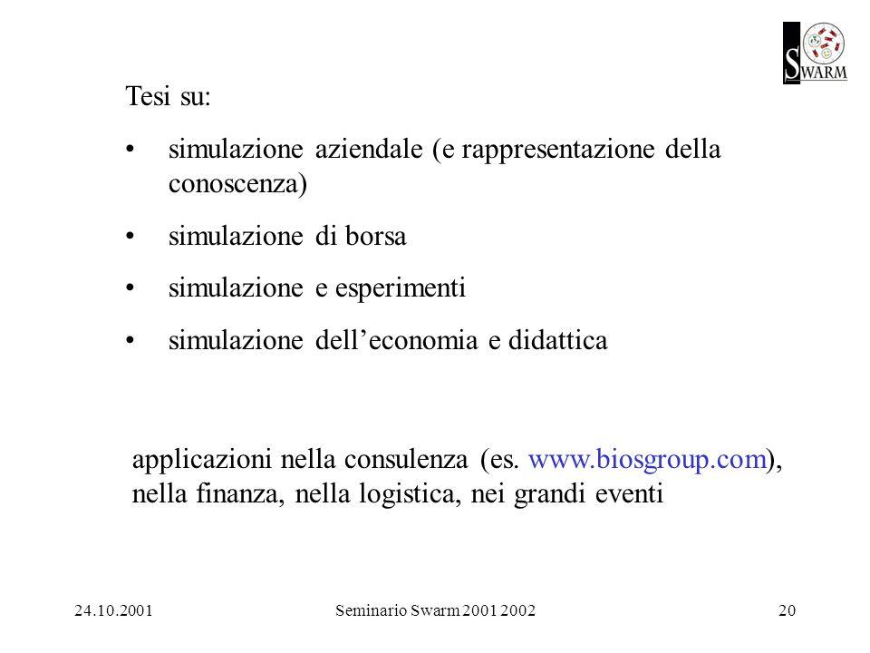 24.10.2001Seminario Swarm 2001 200220 Tesi su: simulazione aziendale (e rappresentazione della conoscenza) simulazione di borsa simulazione e esperimenti simulazione delleconomia e didattica applicazioni nella consulenza (es.