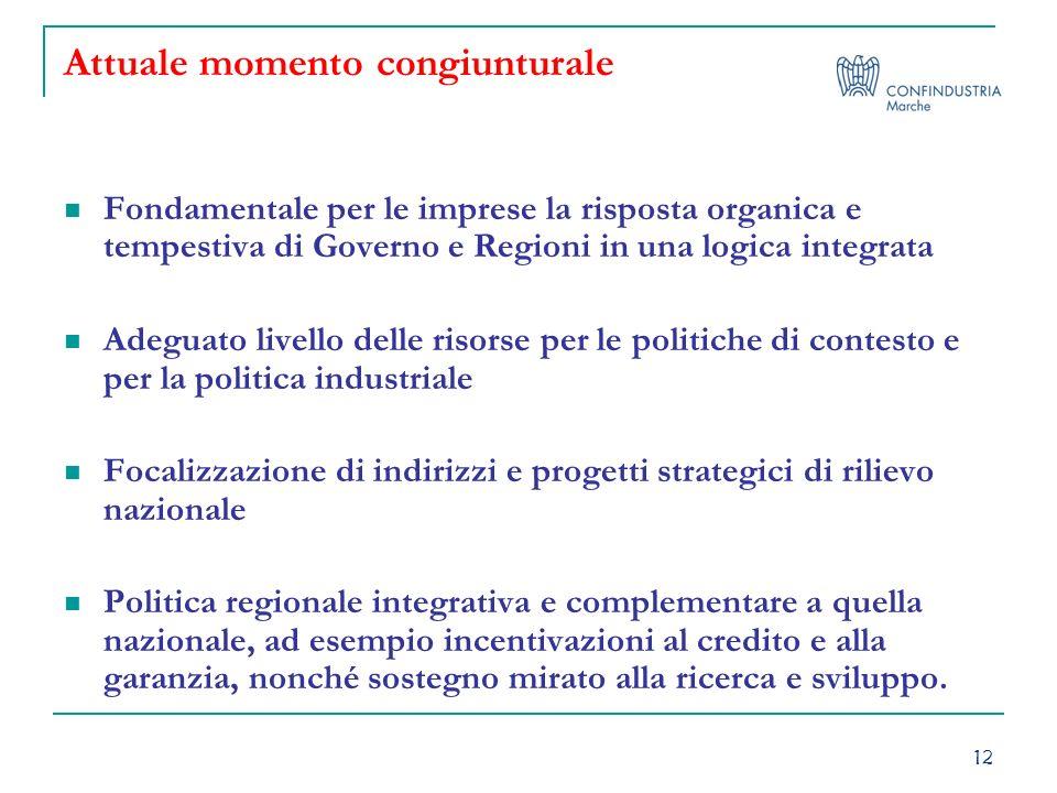 12 Attuale momento congiunturale Fondamentale per le imprese la risposta organica e tempestiva di Governo e Regioni in una logica integrata Adeguato l