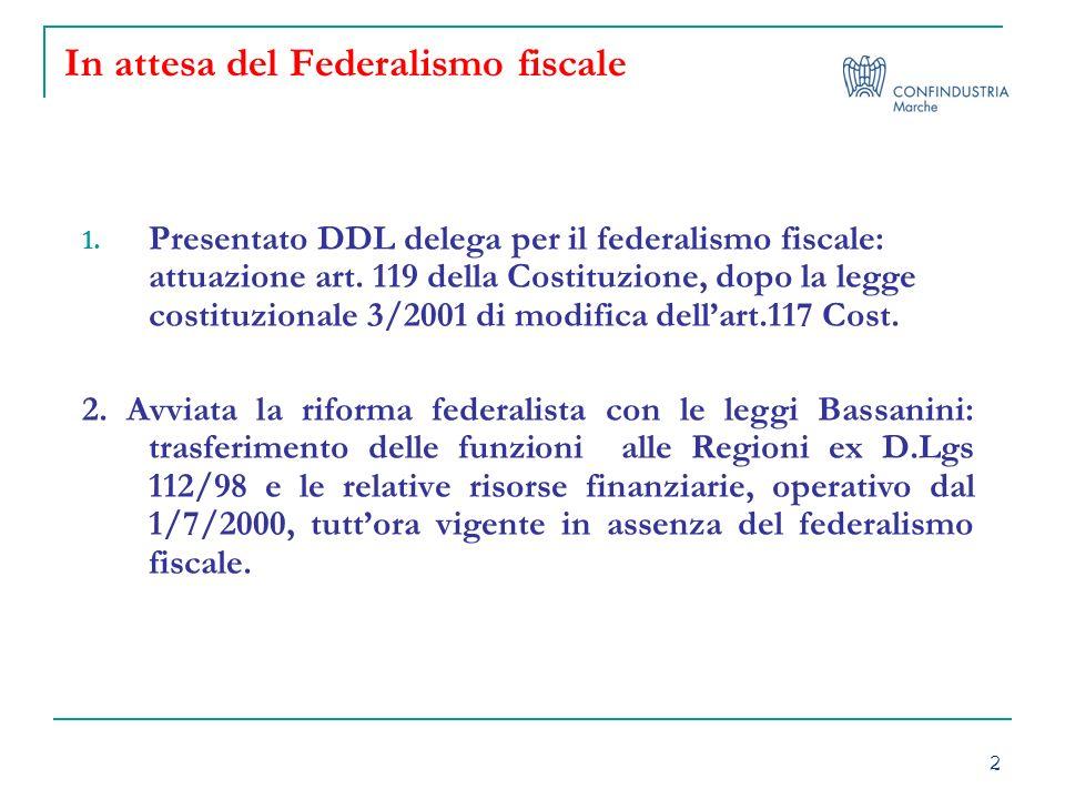 2 In attesa del Federalismo fiscale 1. Presentato DDL delega per il federalismo fiscale: attuazione art. 119 della Costituzione, dopo la legge costitu
