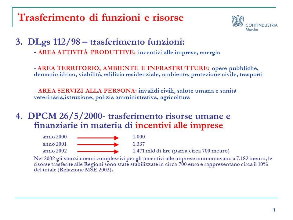 3 Trasferimento di funzioni e risorse 3. DLgs 112/98 – trasferimento funzioni: - AREA ATTIVITÀ PRODUTTIVE: incentivi alle imprese, energia - AREA TERR