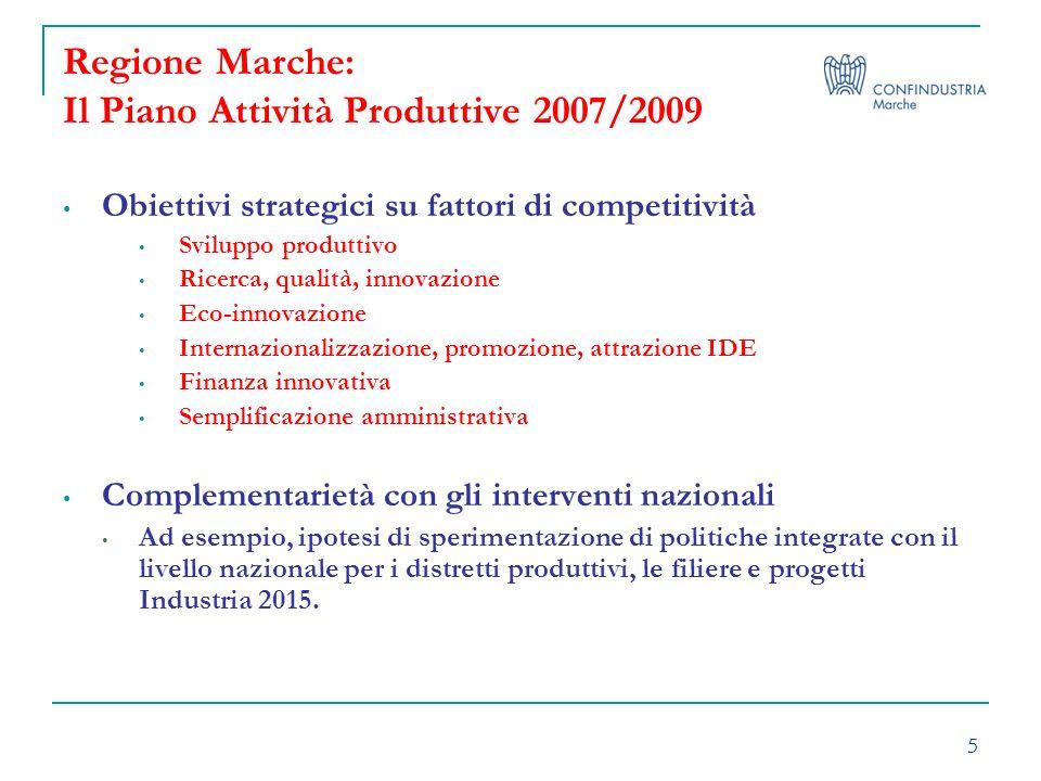 5 Regione Marche: Il Piano Attività Produttive 2007/2009 Obiettivi strategici su fattori di competitività Sviluppo produttivo Ricerca, qualità, innova