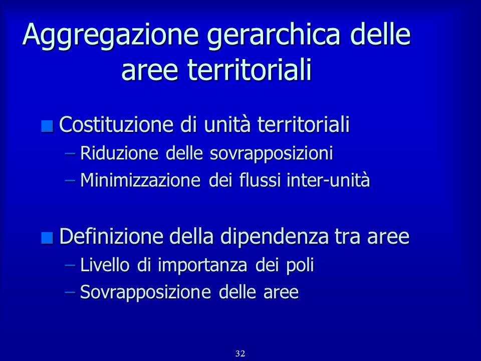 33 Aggregazione delle aree di omogeneità Aree di attrazione (Aree territoriali di livello I) Aree territoriali dei livelli intermedi Aree di omogeneità Aggregazioni intermedie Aggregazione finale Valutazione dellaggregazione