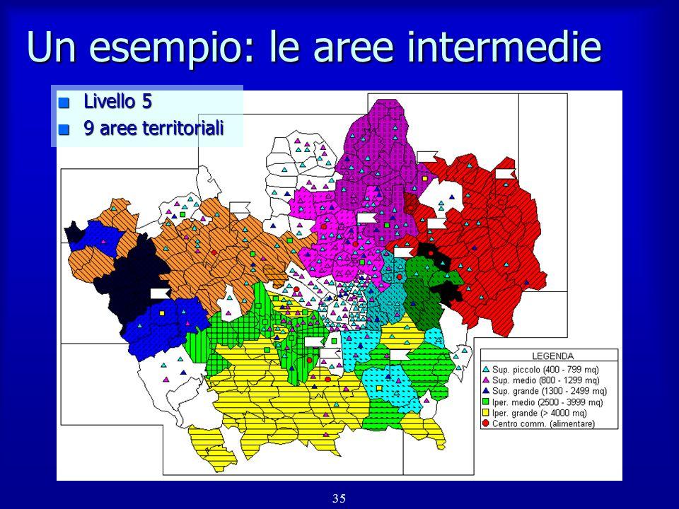 36 Un esempio: le aree di omogeneità n Livello 9 - finale n 5 aree territoriali