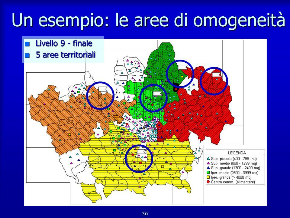 37 Definizione di politiche di intervento n Definizione delle politiche n Valutazione delle aree di omogeneità EQUILIBRIO DEL SISTEMA DISTRIBUTIVO