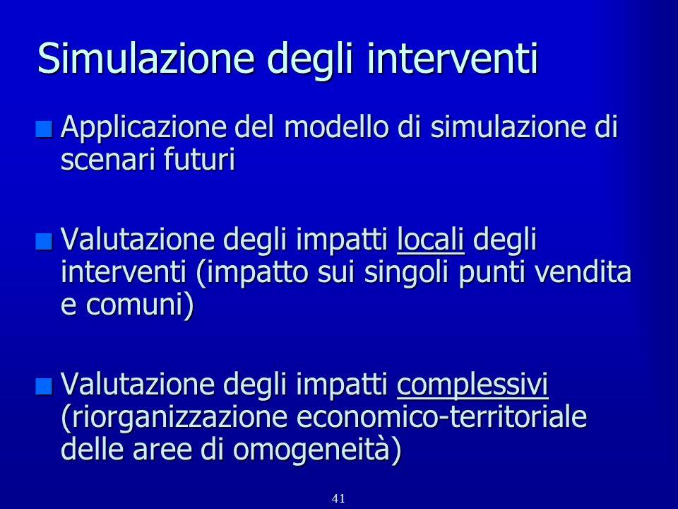 42 Pianificazione del sistema distributivo Analisi delle A.d.O.