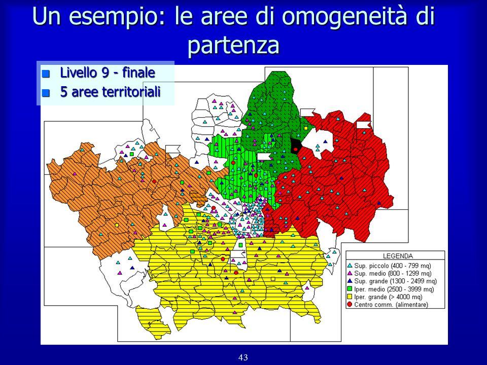 44 Un esempio: il nuovo scenario Espansione Ipermercato Espansione Centro Comm.