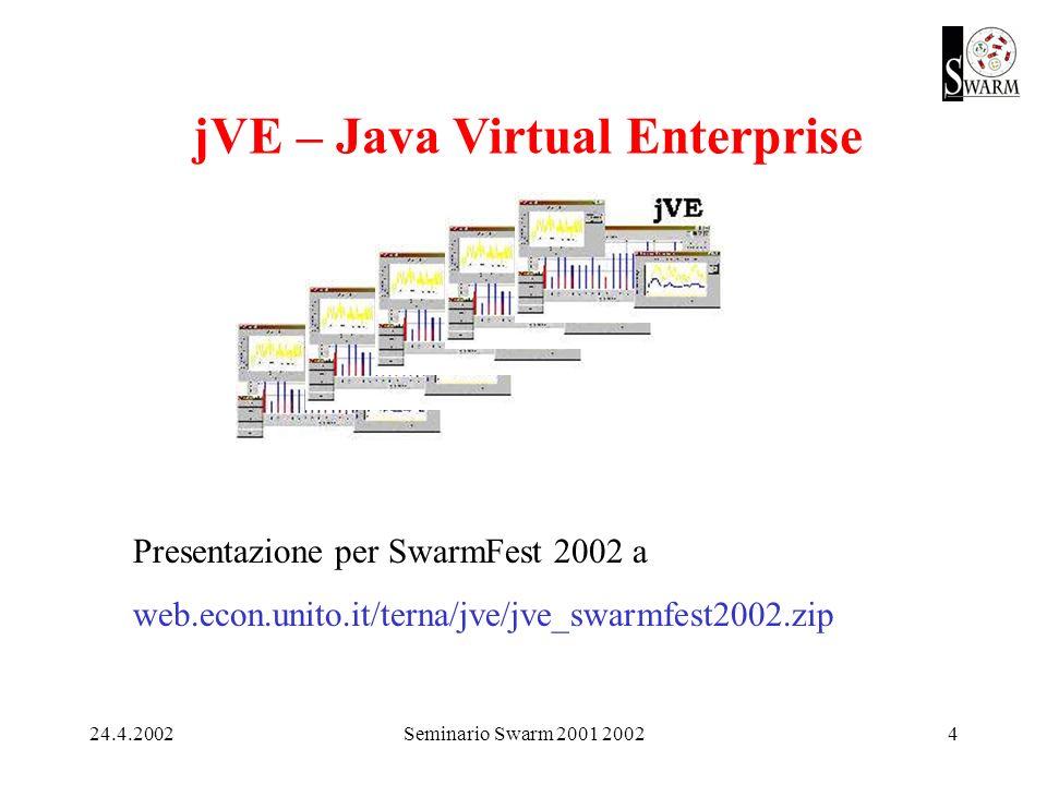 24.4.2002Seminario Swarm 2001 20024 jVE – Java Virtual Enterprise Presentazione per SwarmFest 2002 a web.econ.unito.it/terna/jve/jve_swarmfest2002.zip