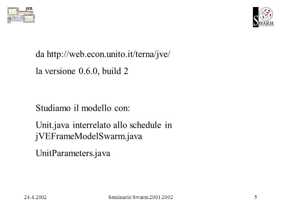 24.4.2002Seminario Swarm 2001 20025 da http://web.econ.unito.it/terna/jve/ la versione 0.6.0, build 2 Studiamo il modello con: Unit.java interrelato allo schedule in jVEFrameModelSwarm.java UnitParameters.java